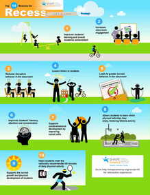 Top 10 Reasons for Recess